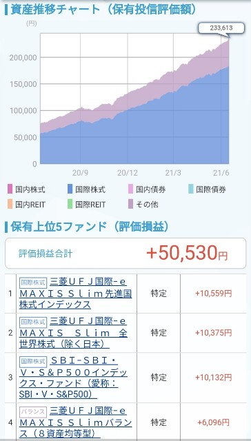f:id:incomeplus:20210616100801j:image