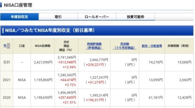 f:id:incomeplus:20210702151449j:image
