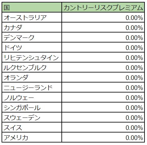 f:id:increaseassets:20190611205335p:plain