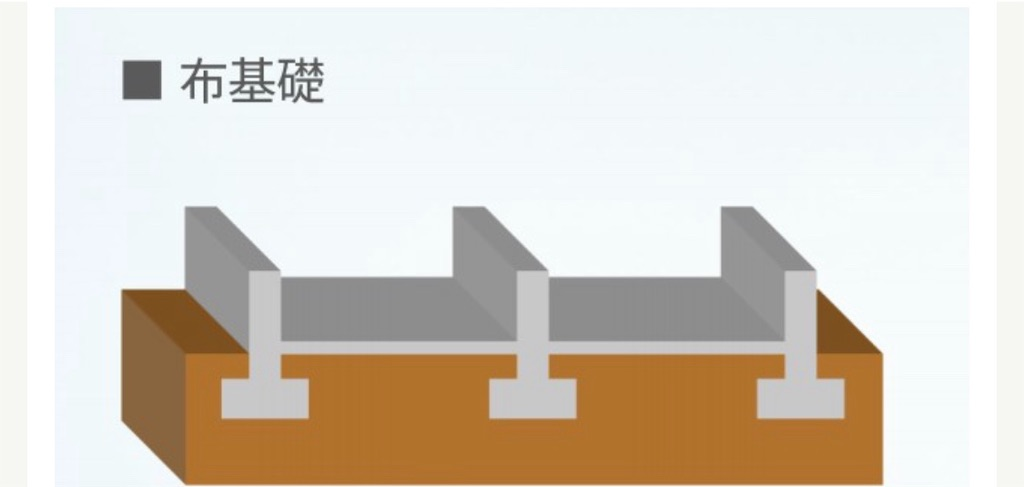 f:id:independence_building:20200126011345j:image