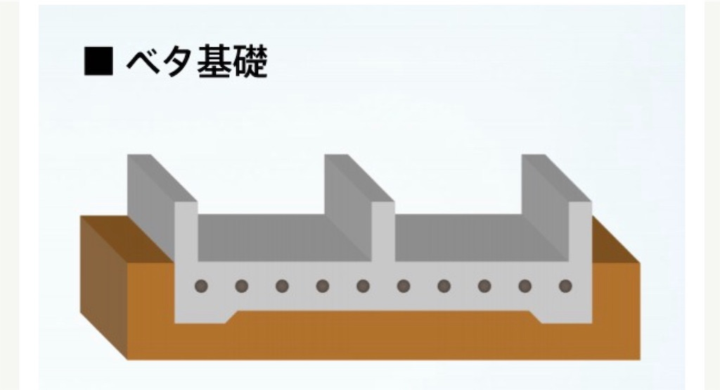 f:id:independence_building:20200126011813j:image