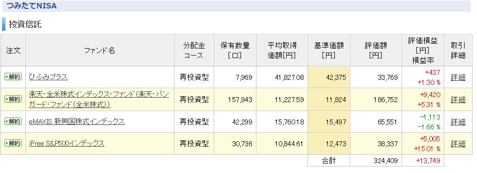 f:id:index_toto:20181005100004p:plain