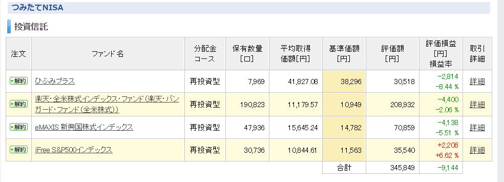 f:id:index_toto:20181107120045p:plain