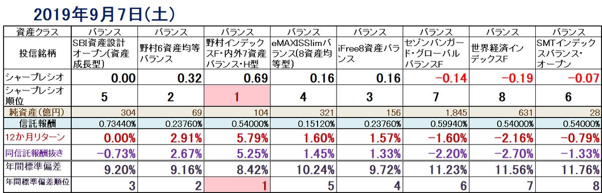f:id:indexhikaku:20190907224323p:plain