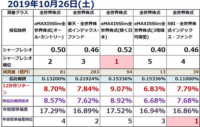 f:id:indexhikaku:20191026211316p:plain