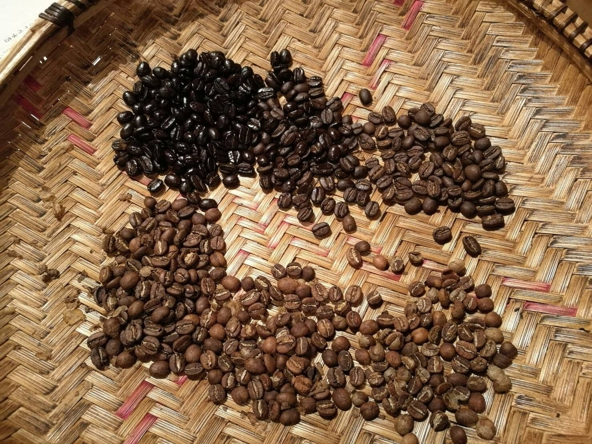 f:id:indo-coffeeholic:20200330000513j:plain