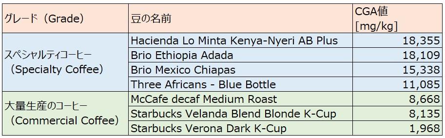 f:id:indo-coffeeholic:20200702231131j:plain