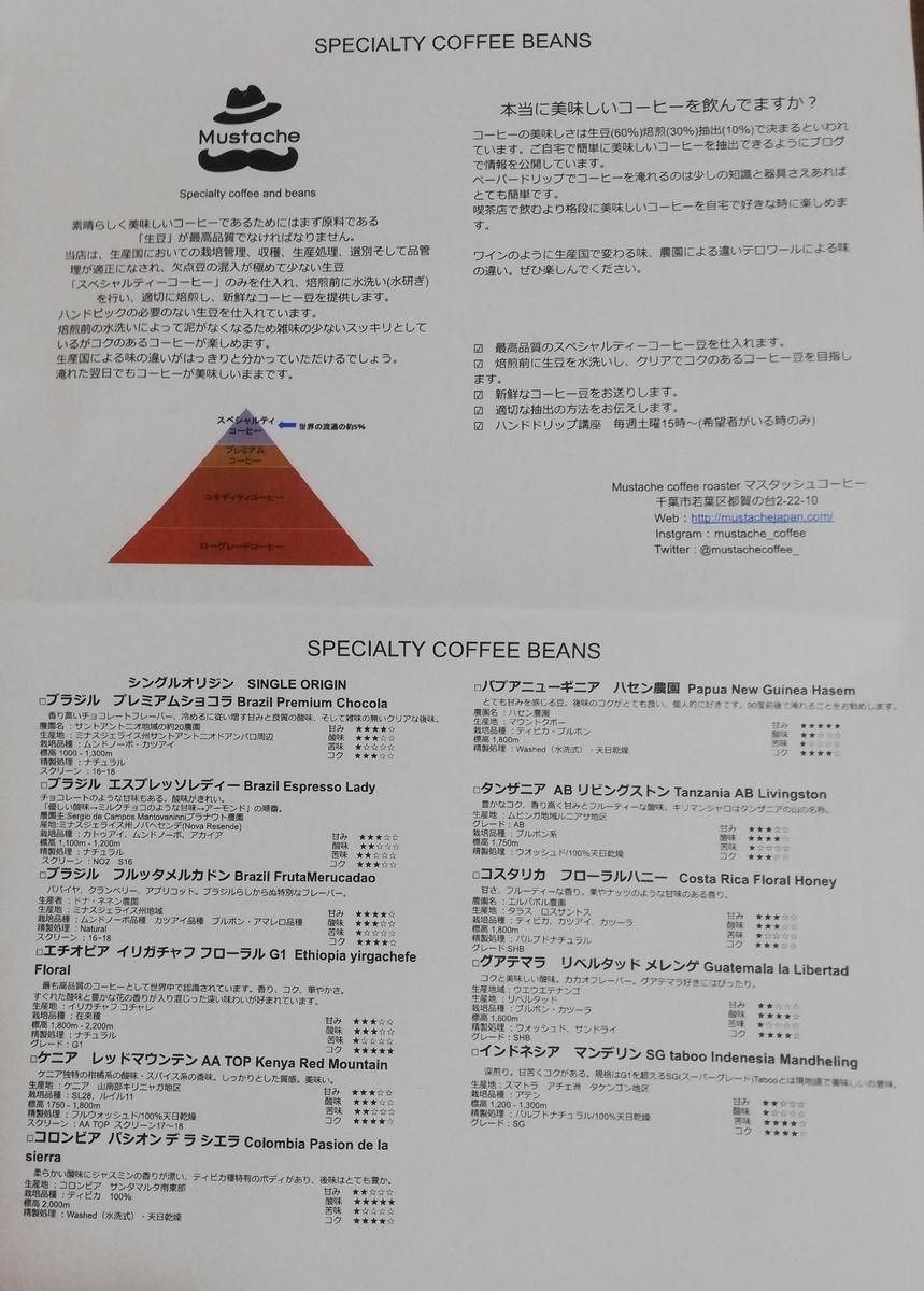 f:id:indo-coffeeholic:20200917224037j:plain