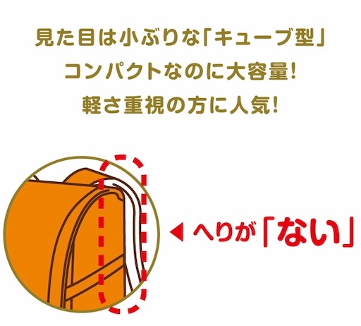 f:id:indoorokan:20210314003920j:image