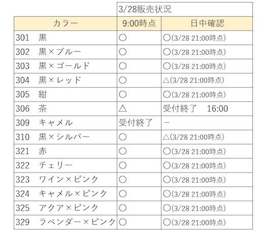 f:id:indoorokan:20210328231821j:image