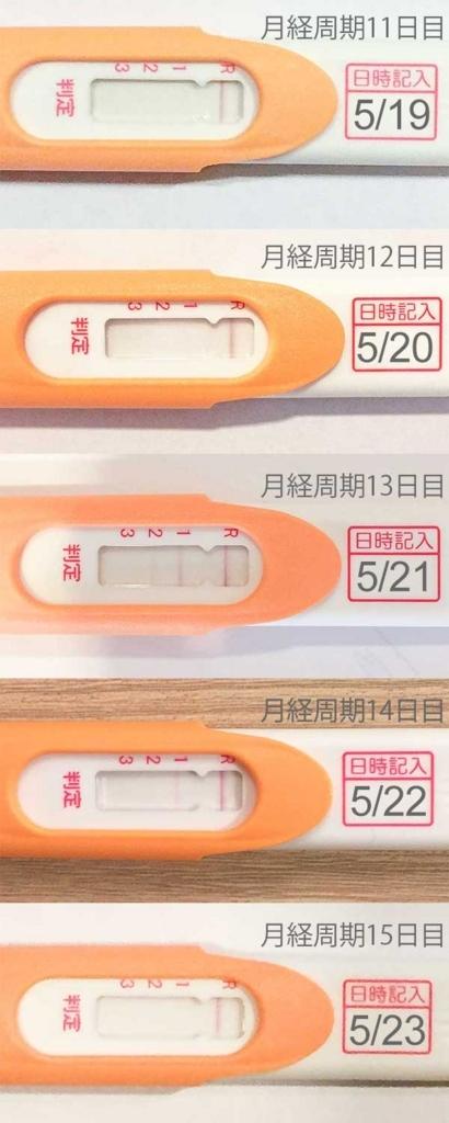 2017年5月排卵日予測検査薬検査結果