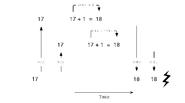 f:id:infablic:20170315130020p:plain
