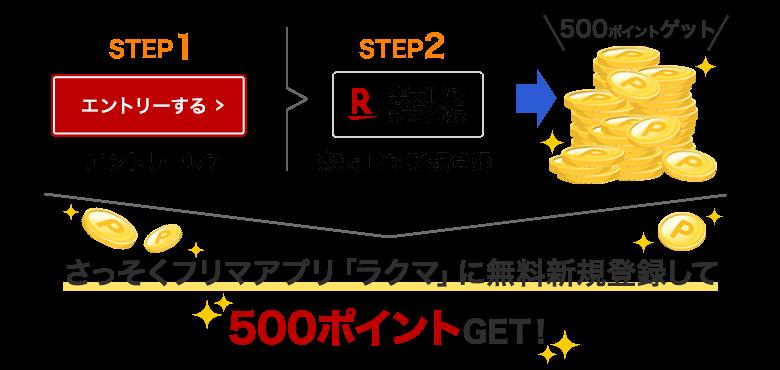 さっそくフリマアプリ「ラクマ」に無料新規登録して500ポイントGET!