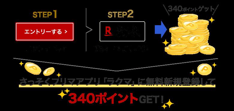 さっそくフリマアプリ「ラクマ」に無料新規登録して340ポイントGET!