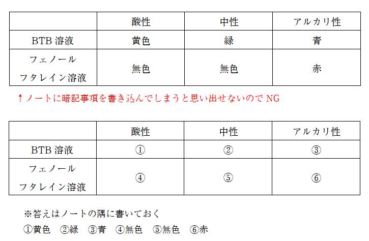 f:id:info-soyokaze:20180914124647p:plain