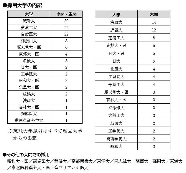 f:id:info-soyokaze:20190810162748p:plain