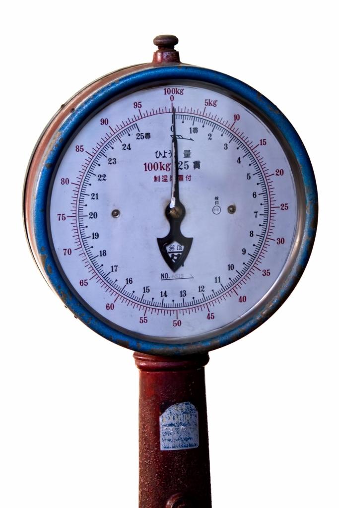 体重をキープするために毎日体重計に乗る
