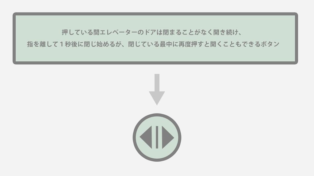 f:id:information_architecture:20181211181415j:plain