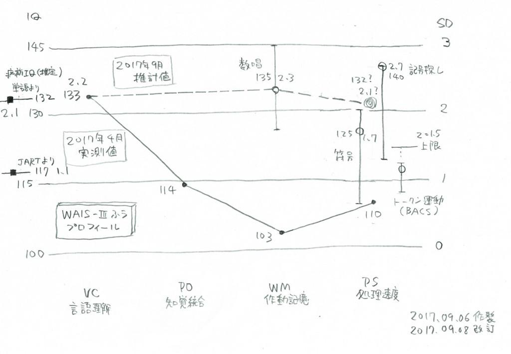 f:id:ininsui:20171027123735j:plain