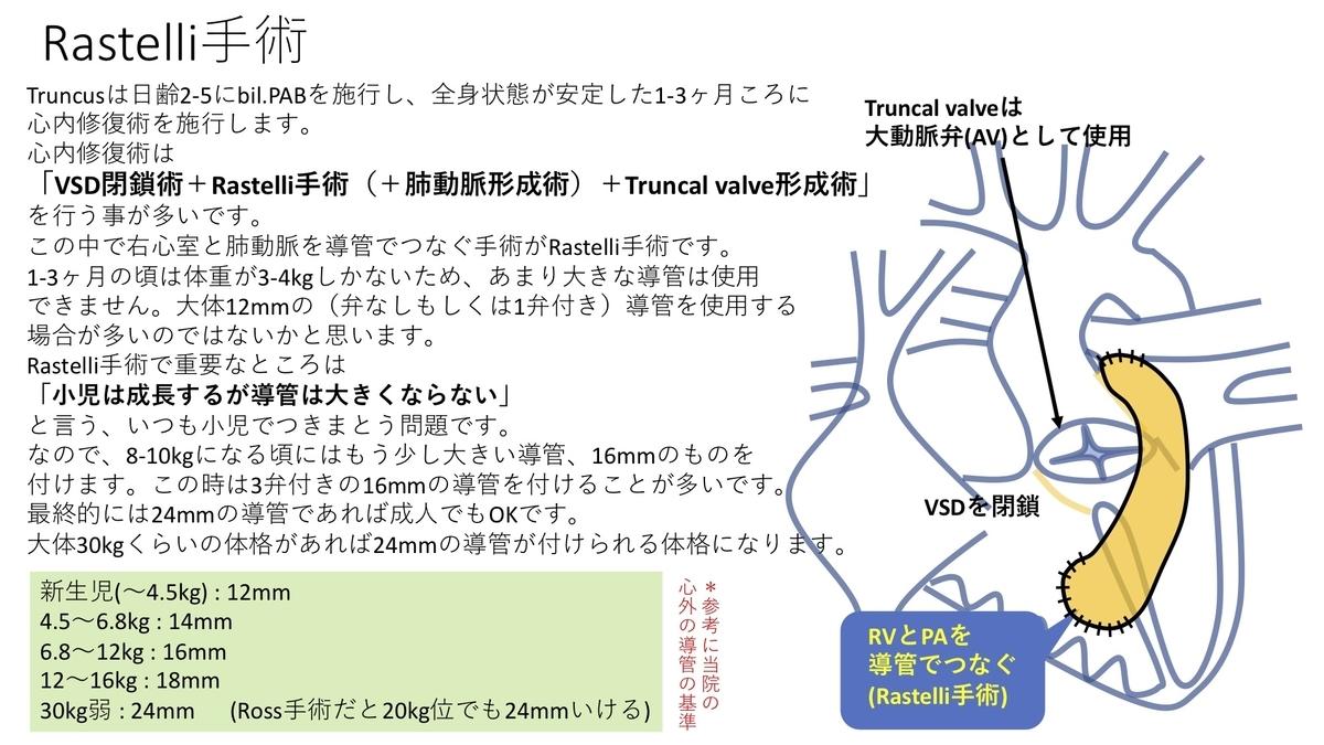 総動脈幹症(Persistent truncus arteriosus)について Rastelli手術 ...