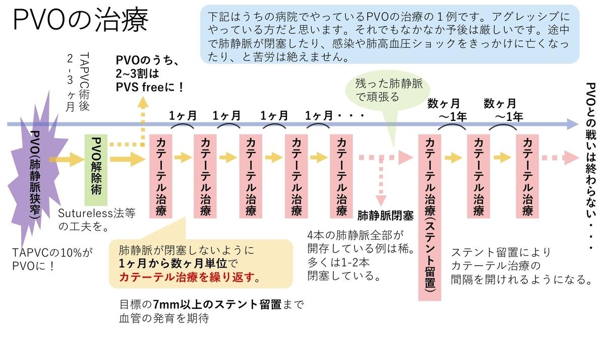 f:id:inishi:20200131210811j:plain