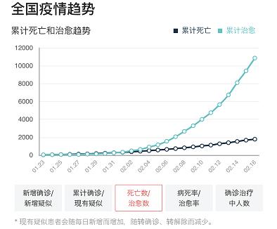 中国 今日头条 新型コロナウイルス COV-19