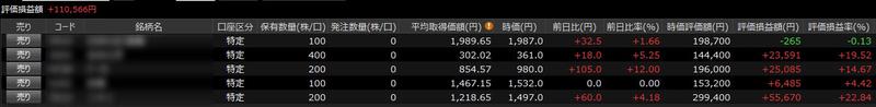 楽天証券 MarketSpeedⅡ