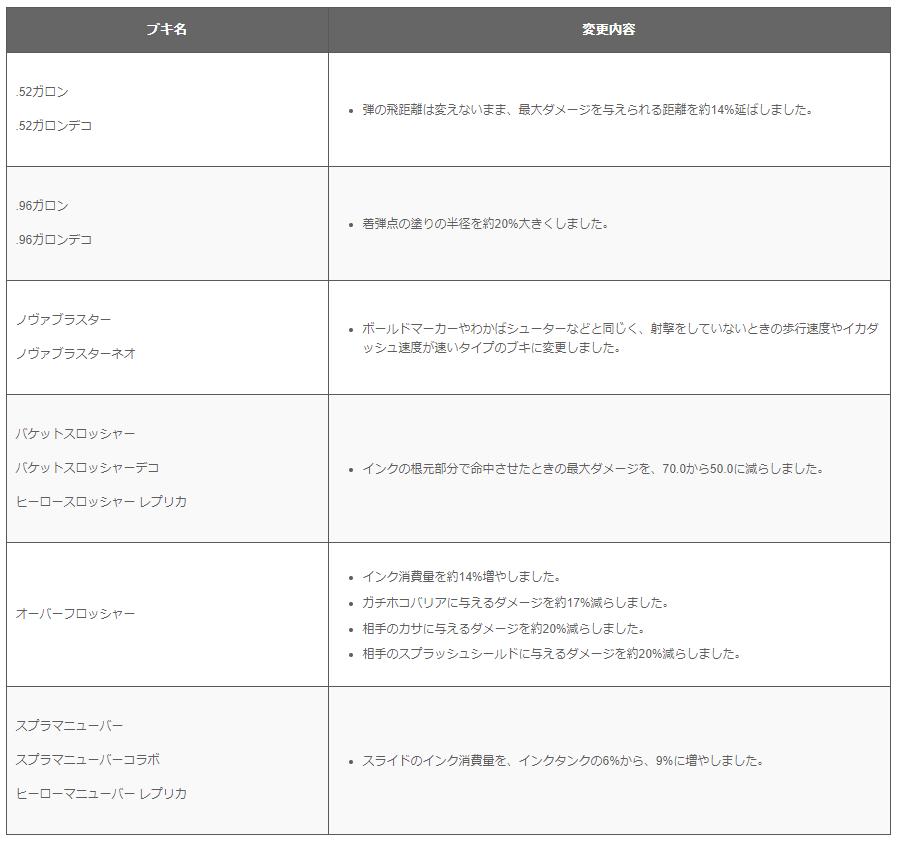 f:id:inkonech:20180916141605p:plain