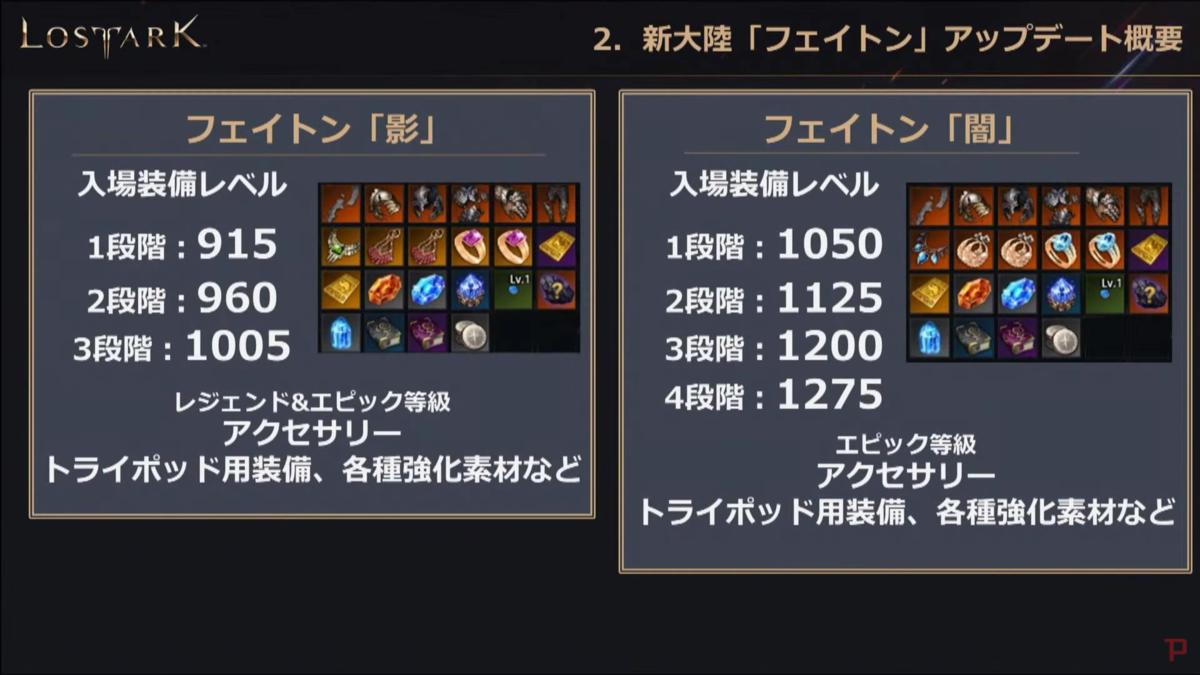 f:id:inkyoseikatu-blog:20210616123952p:plain