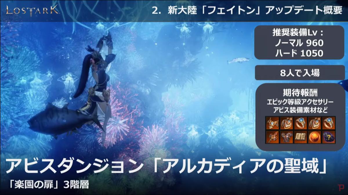 f:id:inkyoseikatu-blog:20210616124325p:plain