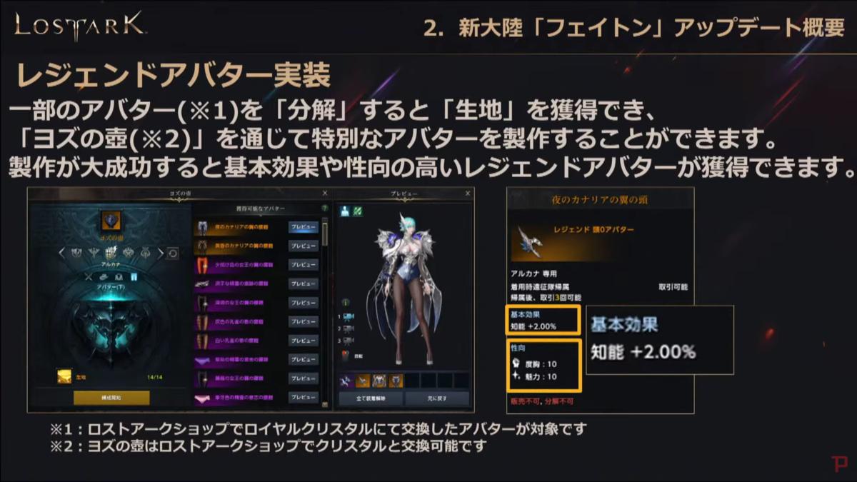 f:id:inkyoseikatu-blog:20210616130729p:plain