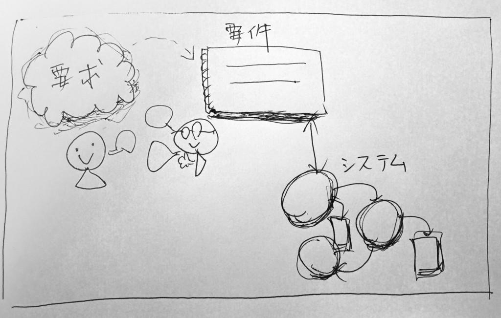 f:id:innx_hidenori:20170219021830j:plain
