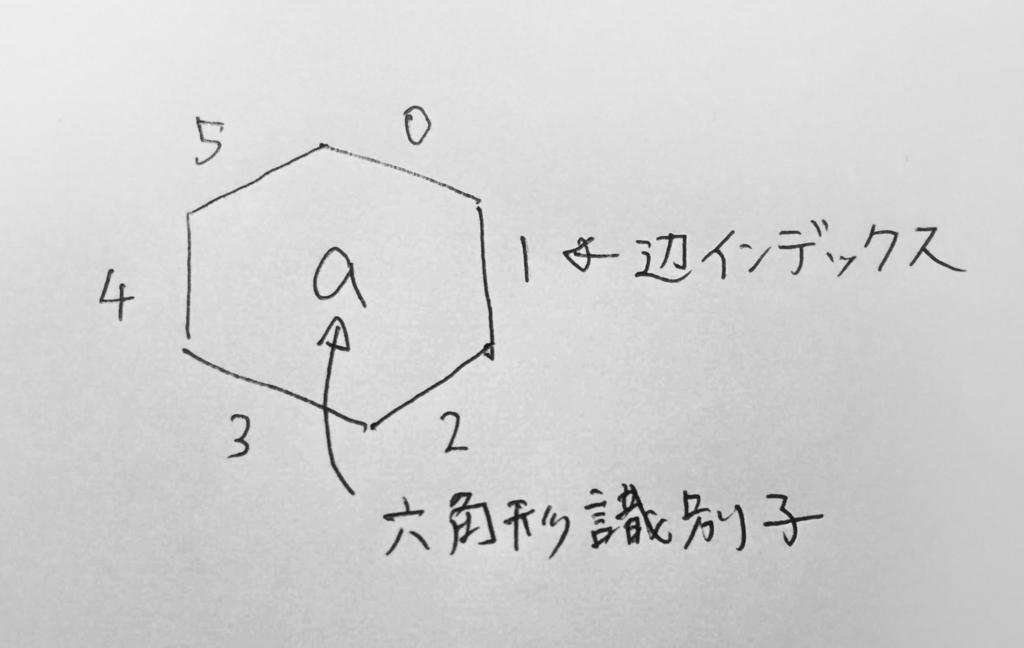 f:id:innx_hidenori:20170415211139p:plain