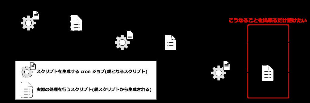 f:id:inokara:20160807074518p:plain