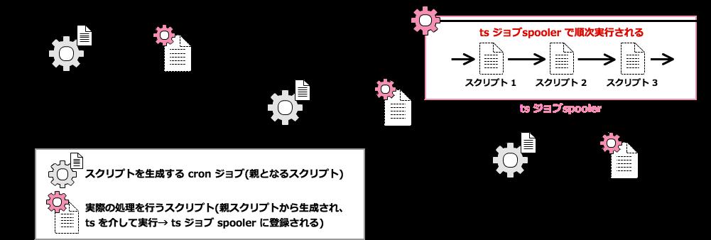 f:id:inokara:20160807082925p:plain