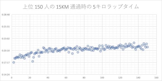 f:id:inokara:20170224202423p:plain
