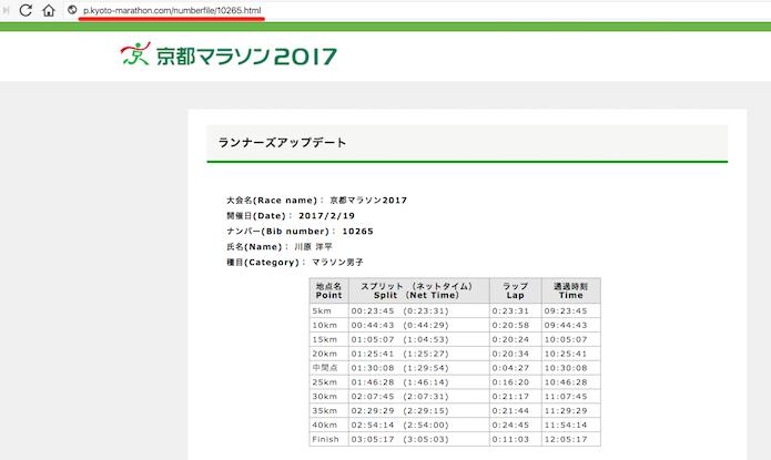 f:id:inokara:20170224202842p:plain