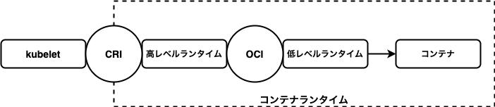 f:id:inokara:20200421080804p:plain