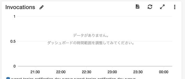 f:id:inokara:20210216001347p:plain
