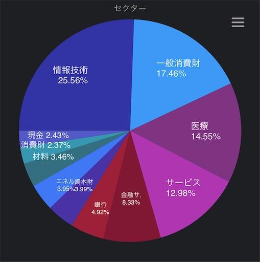 f:id:inokuro:20210612182410j:image