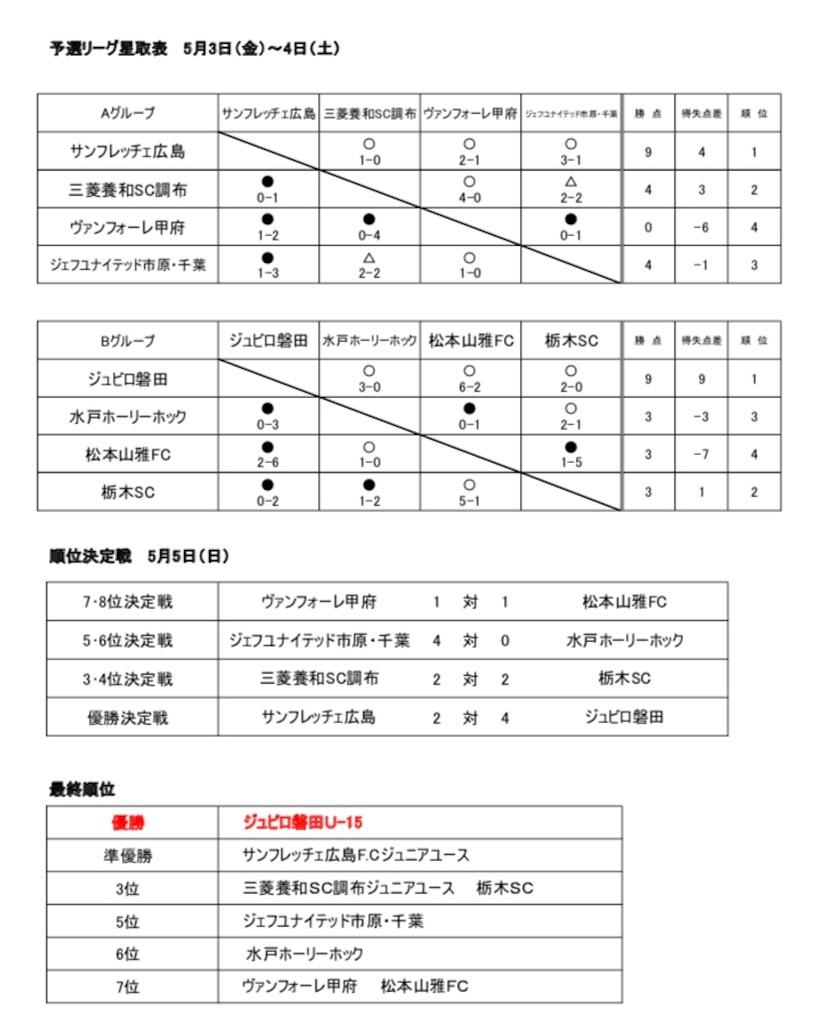 f:id:inomatakoichiro:20190506081424j:image