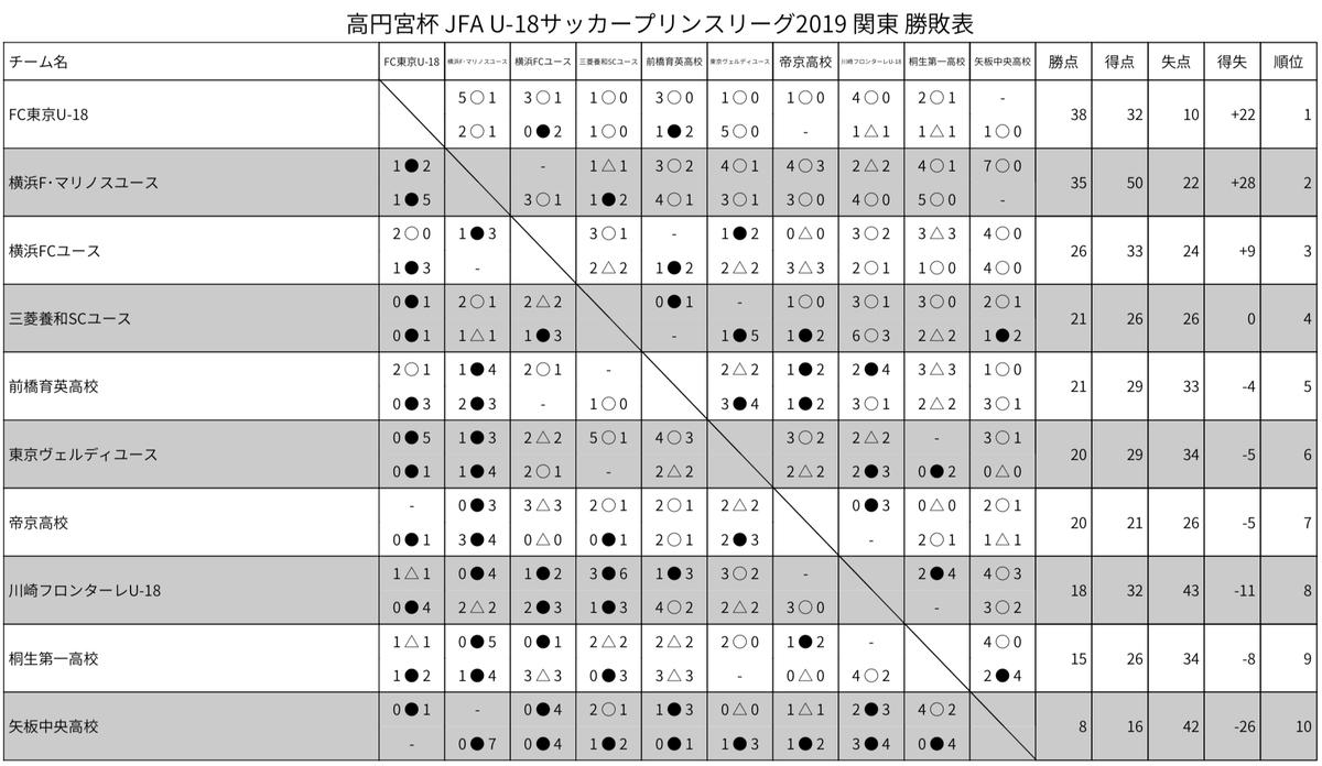 f:id:inomatakoichiro:20191125122905j:plain