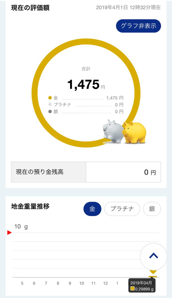 f:id:inoue-0218-yuko:20190401123813j:plain