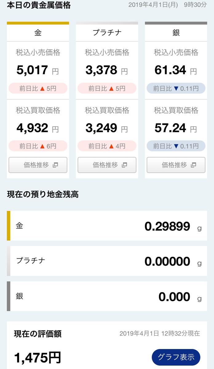 f:id:inoue-0218-yuko:20190401123837j:plain
