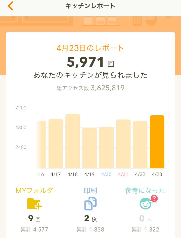 f:id:inoue-0218-yuko:20190424222658j:plain