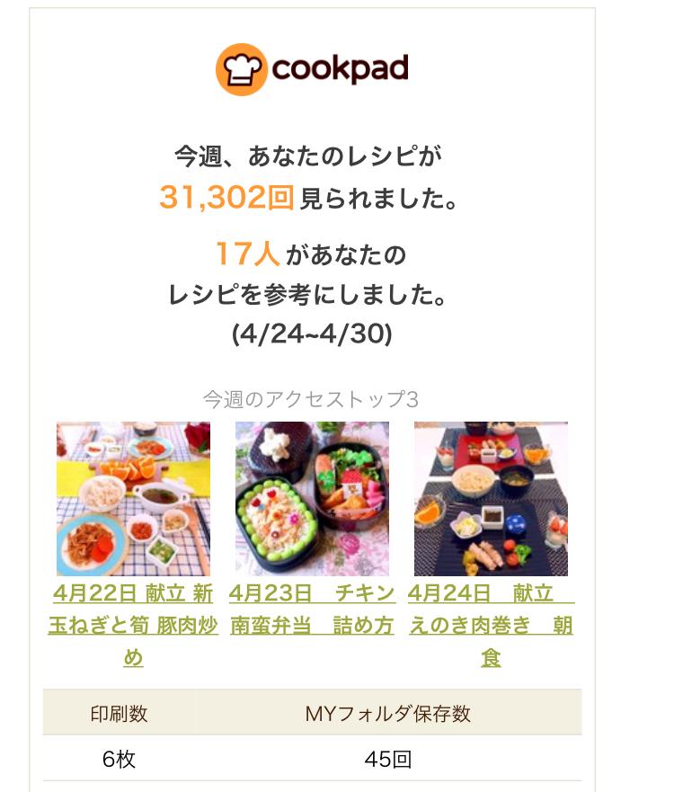 f:id:inoue-0218-yuko:20190501110831j:plain