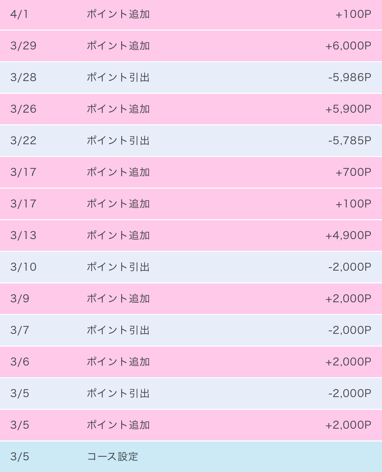 f:id:inoue-0218-yuko:20190509160719j:plain