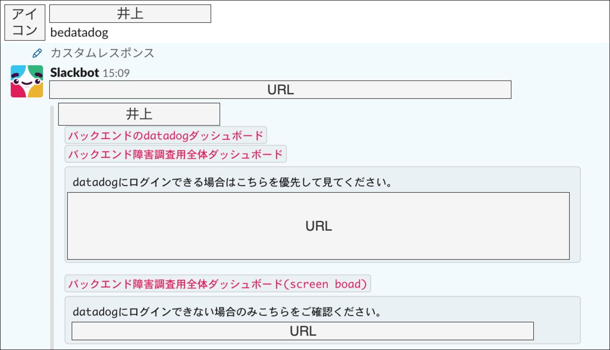 f:id:inoue-kazuya:20191216162303p:plain