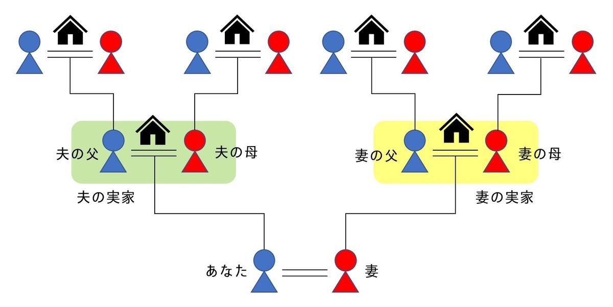 f:id:inouehirokazu:20190611221656j:plain