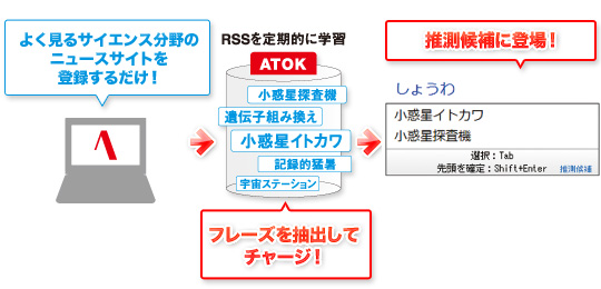 f:id:inouetakuya:20110629022637j:image